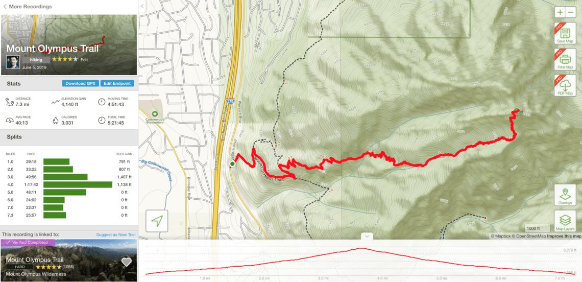 Mount Olympus Hike!